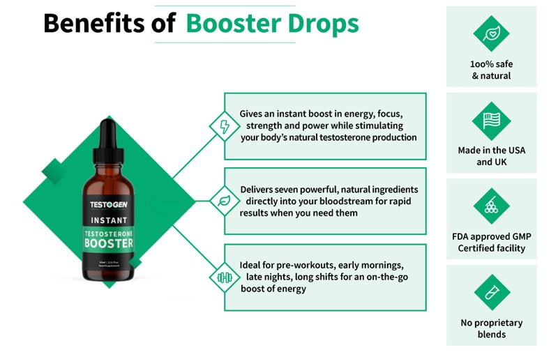 Testogen Testosterone Booster Drops